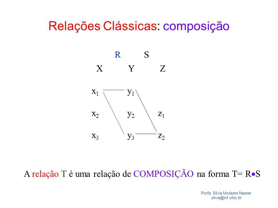 Profa. Silvia Modesto Nassar silvia@inf.ufsc.br Relações Clássicas: composição X Y Z x 1 y 1 x 2 y 2 z 1 x 3 y 3 z 2 R S A relação T é uma relação de