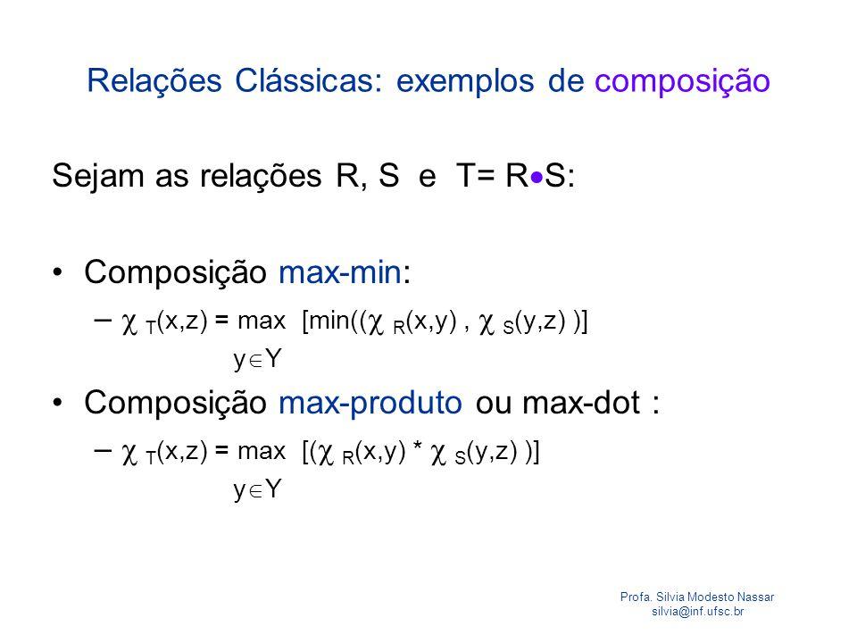 Profa. Silvia Modesto Nassar silvia@inf.ufsc.br Relações Clássicas: exemplos de composição Sejam as relações R, S e T= R S: Composição max-min: – T (x