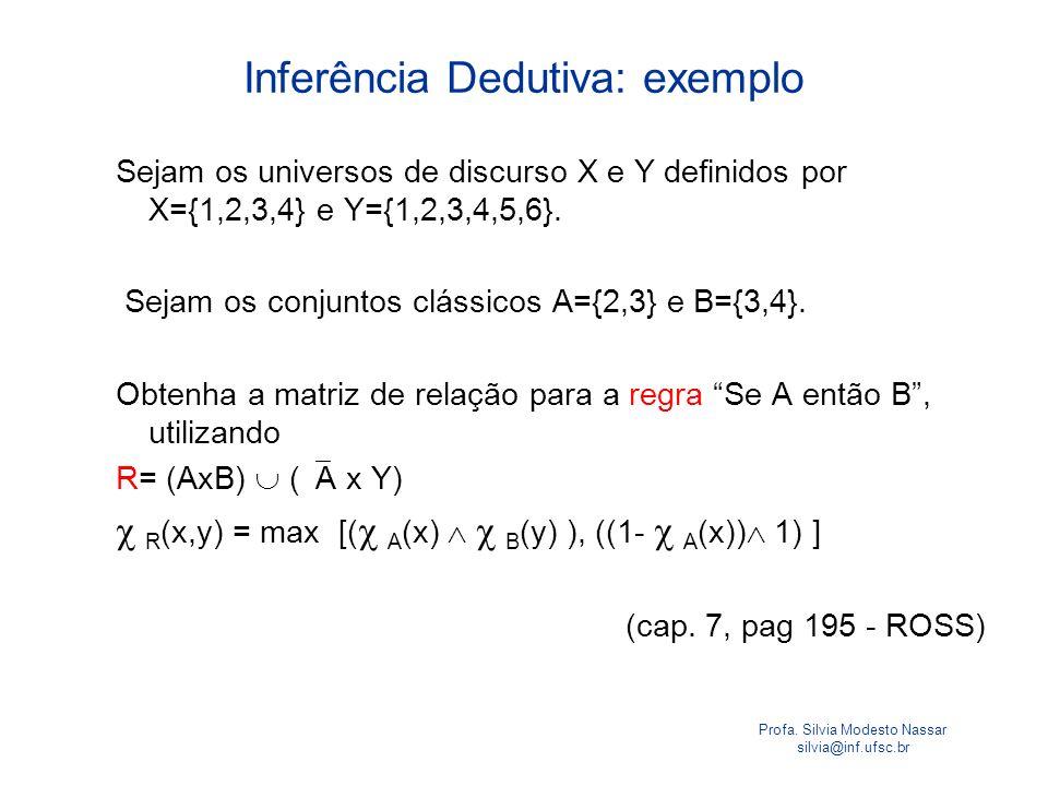 Profa. Silvia Modesto Nassar silvia@inf.ufsc.br Inferência Dedutiva: exemplo Sejam os universos de discurso X e Y definidos por X={1,2,3,4} e Y={1,2,3