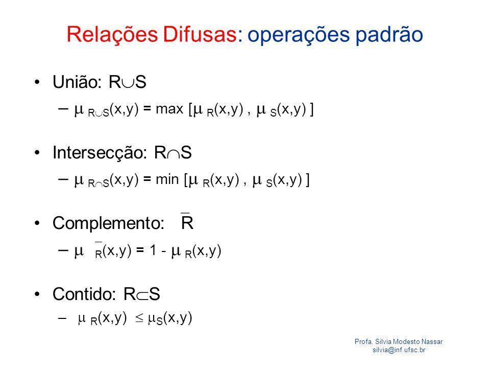 Profa. Silvia Modesto Nassar silvia@inf.ufsc.br Relações Difusas: operações padrão União: R S – R S (x,y) = max [ R (x,y), S (x,y) ] Intersecção: R S