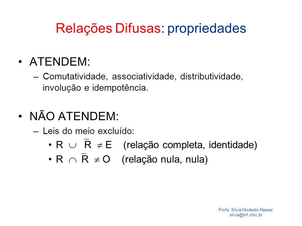 Profa. Silvia Modesto Nassar silvia@inf.ufsc.br Relações Difusas: propriedades ATENDEM: –Comutatividade, associatividade, distributividade, involução