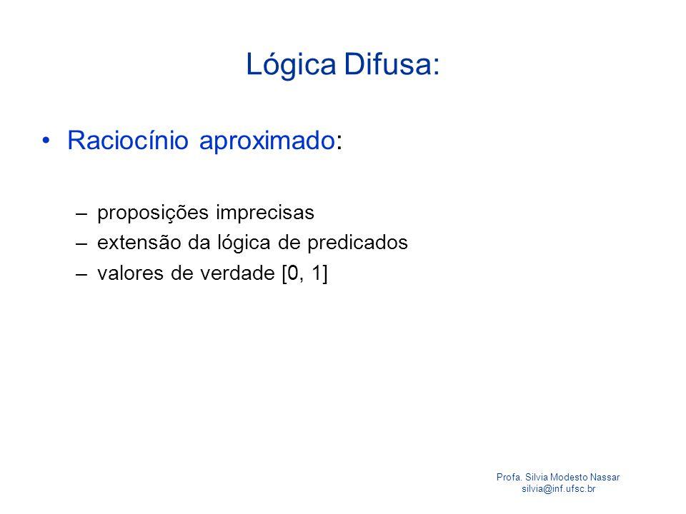 Profa. Silvia Modesto Nassar silvia@inf.ufsc.br Lógica Difusa: Raciocínio aproximado: –proposições imprecisas –extensão da lógica de predicados –valor