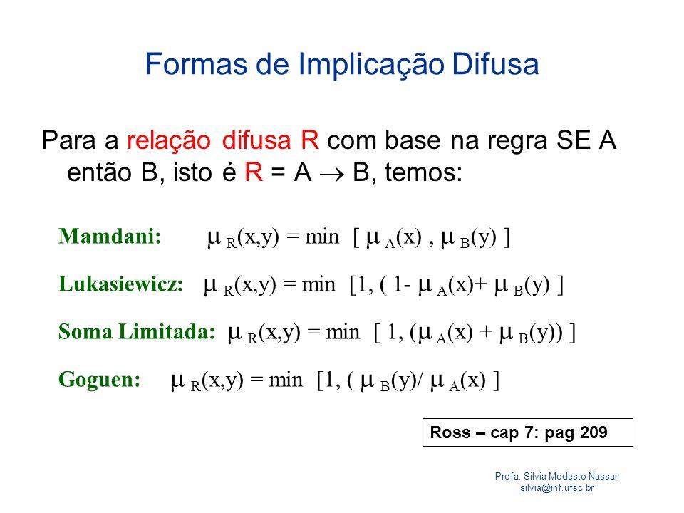 Profa. Silvia Modesto Nassar silvia@inf.ufsc.br Formas de Implicação Difusa Para a relação difusa R com base na regra SE A então B, isto é R = A B, te