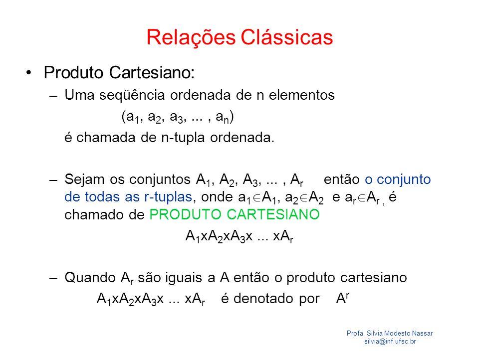 Profa. Silvia Modesto Nassar silvia@inf.ufsc.br Relações Clássicas Produto Cartesiano: –Uma seqüência ordenada de n elementos (a 1, a 2, a 3,..., a n