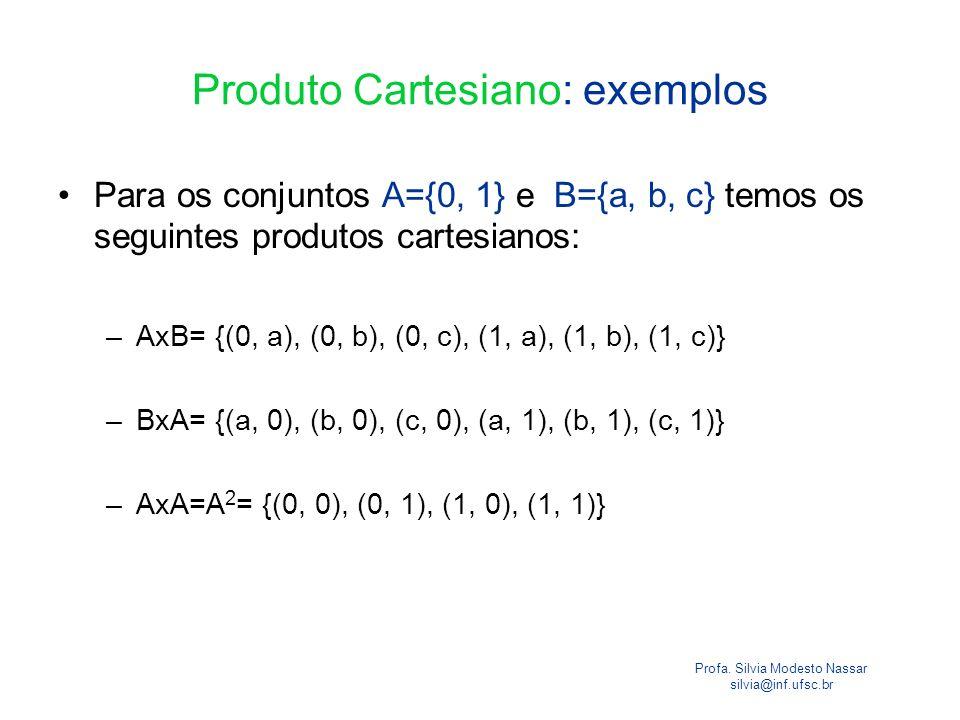 Profa. Silvia Modesto Nassar silvia@inf.ufsc.br Produto Cartesiano: exemplos Para os conjuntos A={0, 1} e B={a, b, c} temos os seguintes produtos cart