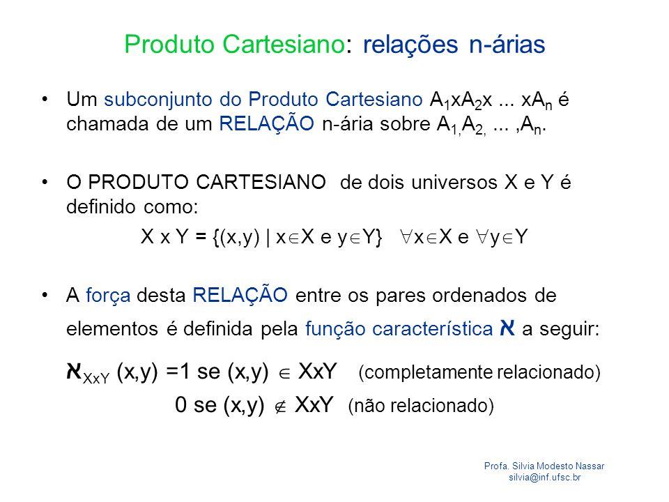 Profa. Silvia Modesto Nassar silvia@inf.ufsc.br Produto Cartesiano: relações n-árias Um subconjunto do Produto Cartesiano A 1 xA 2 x... xA n é chamada