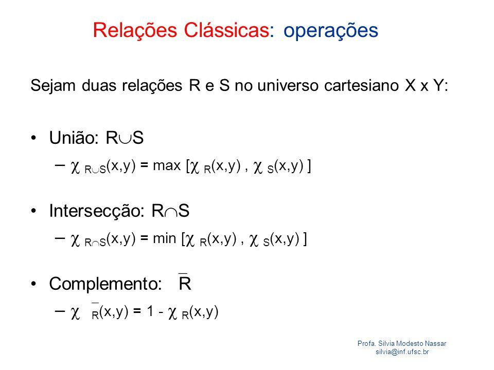Profa. Silvia Modesto Nassar silvia@inf.ufsc.br Relações Clássicas: operações Sejam duas relações R e S no universo cartesiano X x Y: União: R S – R S