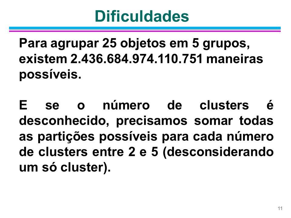 Para agrupar 25 objetos em 5 grupos, existem 2.436.684.974.110.751 maneiras possíveis. E se o número de clusters é desconhecido, precisamos somar toda