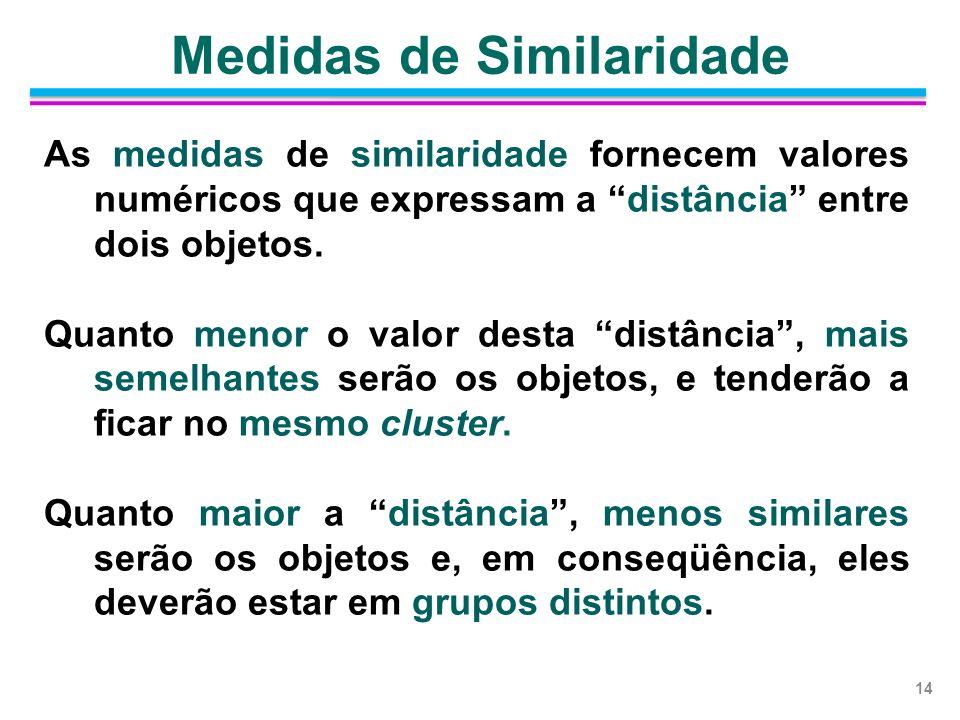 Medidas de Similaridade As medidas de similaridade fornecem valores numéricos que expressam a distância entre dois objetos. Quanto menor o valor desta