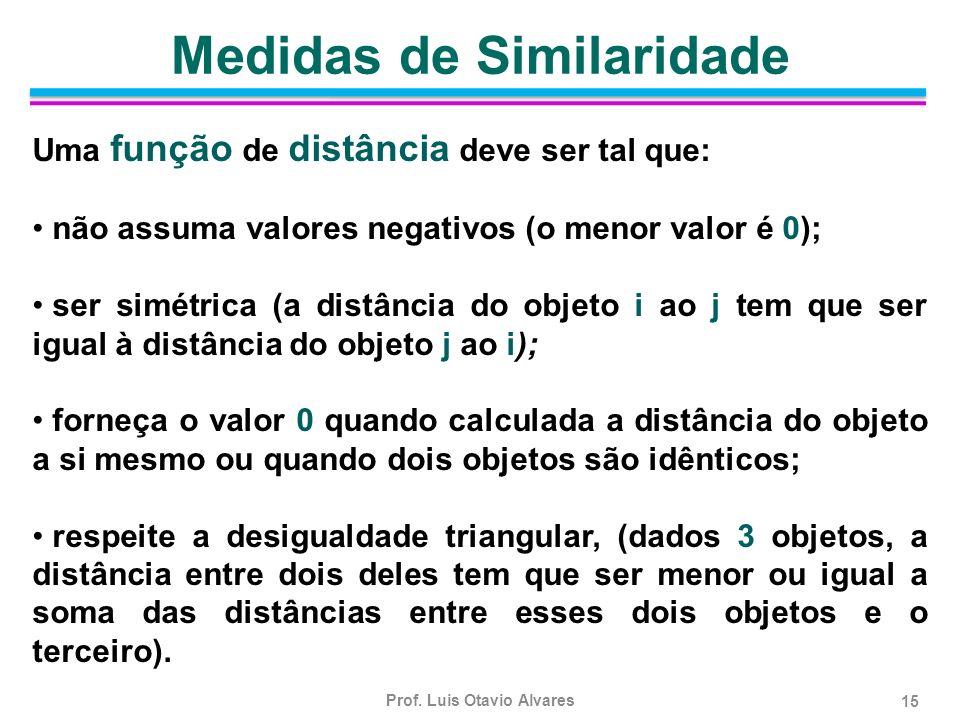 Prof. Luis Otavio Alvares 15 Uma função de distância deve ser tal que: não assuma valores negativos (o menor valor é 0); ser simétrica (a distância do
