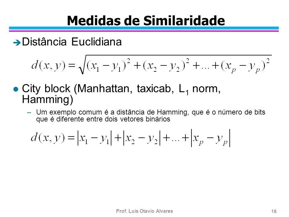 Prof. Luis Otavio Alvares 16 Medidas de Similaridade è Distância Euclidiana City block (Manhattan, taxicab, L 1 norm, Hamming) –Um exemplo comum é a d