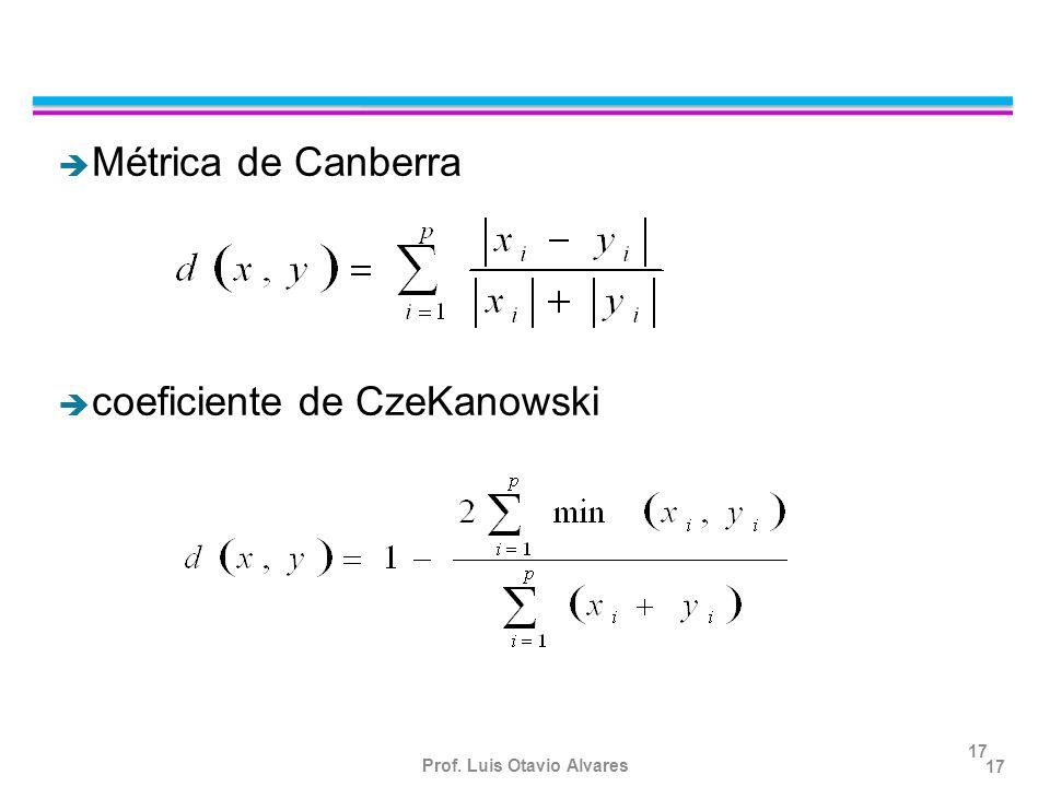 Prof. Luis Otavio Alvares 17 è Métrica de Canberra è coeficiente de CzeKanowski 17