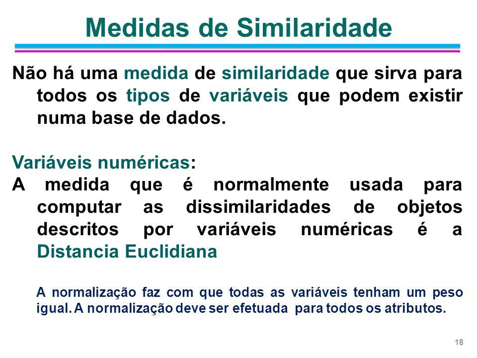 Não há uma medida de similaridade que sirva para todos os tipos de variáveis que podem existir numa base de dados. Variáveis numéricas: A medida que é
