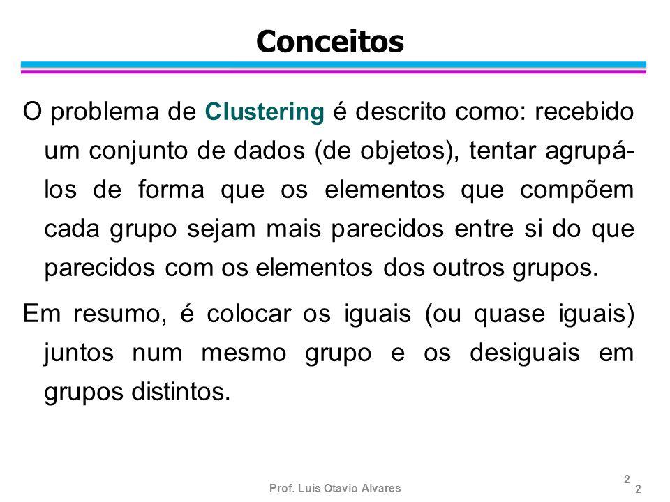 Prof. Luis Otavio Alvares 2 Conceitos O problema de Clustering é descrito como: recebido um conjunto de dados (de objetos), tentar agrupá- los de form