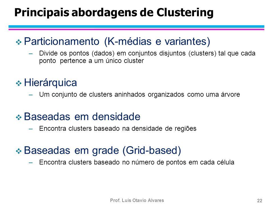 Prof. Luis Otavio Alvares 22 Principais abordagens de Clustering Particionamento (K-médias e variantes) –Divide os pontos (dados) em conjuntos disjunt