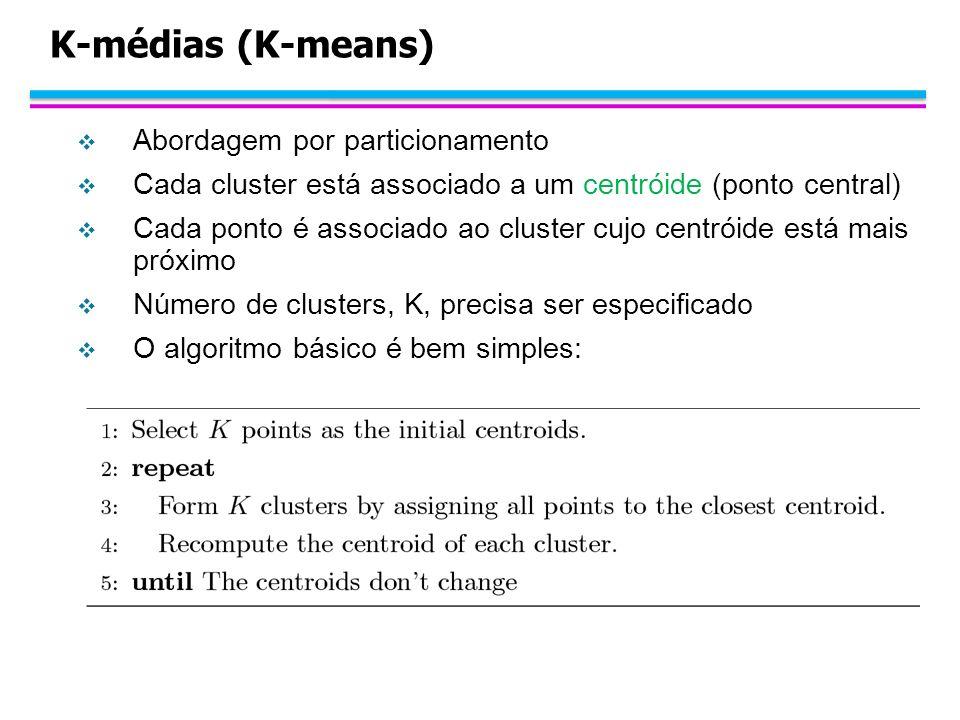 K-médias (K-means) Abordagem por particionamento Cada cluster está associado a um centróide (ponto central) Cada ponto é associado ao cluster cujo cen