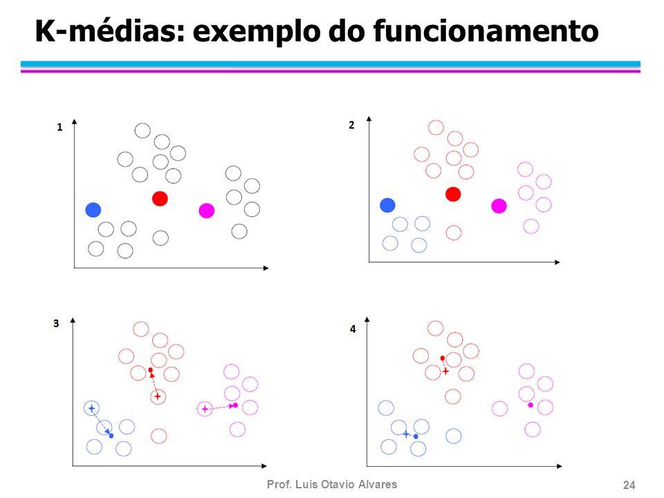 Prof. Luis Otavio Alvares 24 K-médias: exemplo do funcionamento