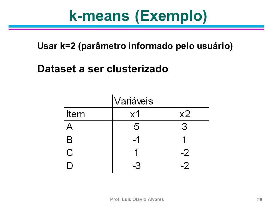 Prof. Luis Otavio Alvares 26 k-means (Exemplo) Usar k=2 (parâmetro informado pelo usuário) Dataset a ser clusterizado