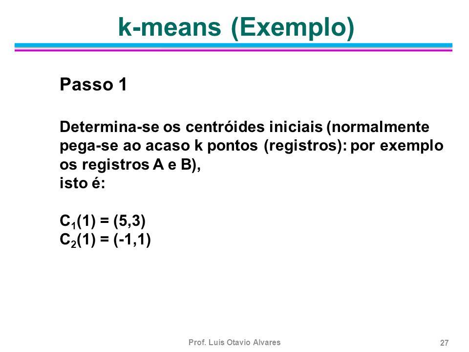 Prof. Luis Otavio Alvares 27 Passo 1 Determina-se os centróides iniciais (normalmente pega-se ao acaso k pontos (registros): por exemplo os registros