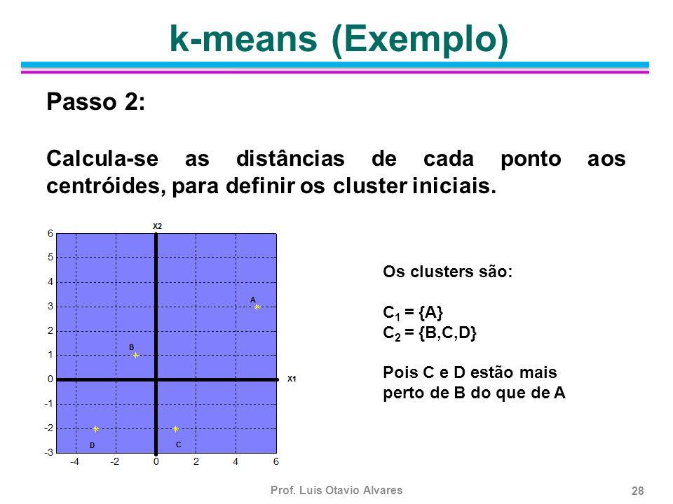 Prof. Luis Otavio Alvares 28 Passo 2: Calcula-se as distâncias de cada ponto aos centróides, para definir os cluster iniciais. k-means (Exemplo) Os cl