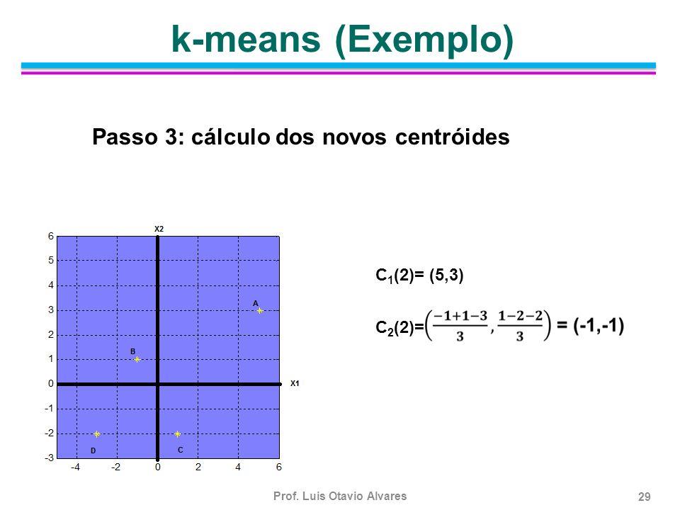 Prof. Luis Otavio Alvares 29 k-means (Exemplo) Passo 3: cálculo dos novos centróides C 1 (2)= (5,3) C 2 (2)=