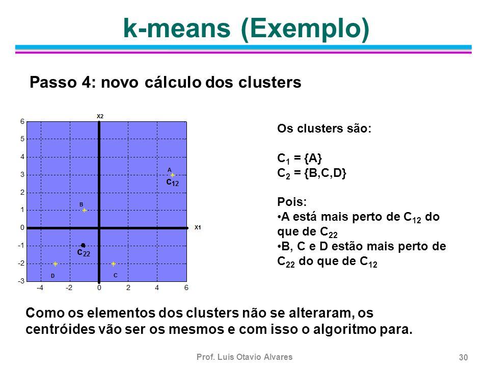 Prof. Luis Otavio Alvares 30 k-means (Exemplo) Passo 4: novo cálculo dos clusters Os clusters são: C 1 = {A} C 2 = {B,C,D} Pois: A está mais perto de