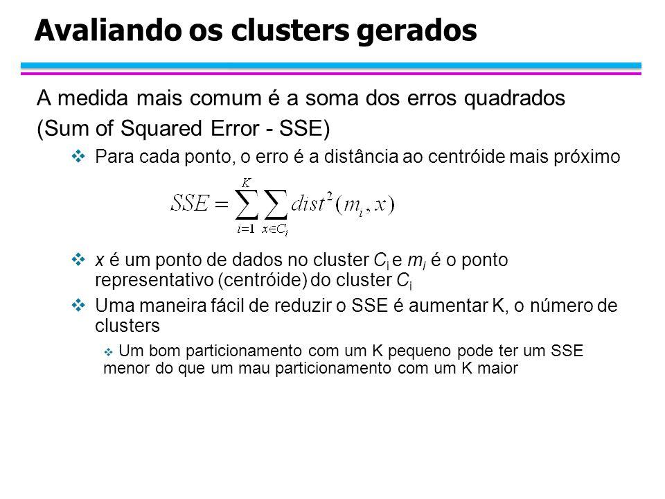 Avaliando os clusters gerados A medida mais comum é a soma dos erros quadrados (Sum of Squared Error - SSE) Para cada ponto, o erro é a distância ao c