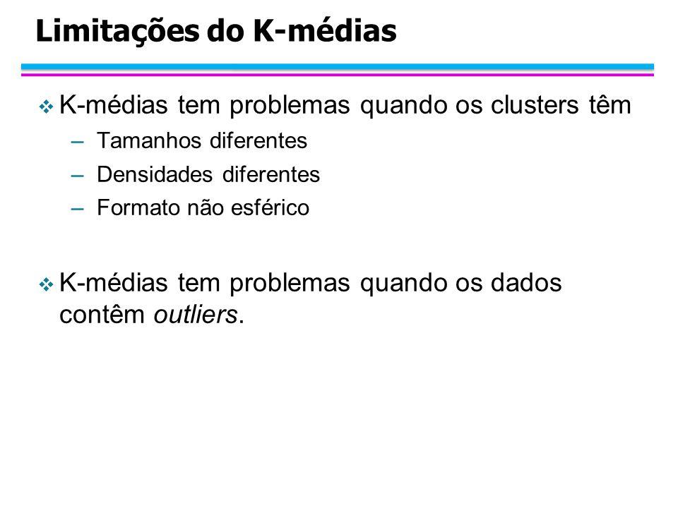 Limitações do K-médias K-médias tem problemas quando os clusters têm –Tamanhos diferentes –Densidades diferentes –Formato não esférico K-médias tem pr