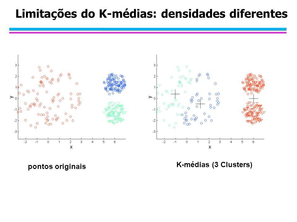 Limitações do K-médias: densidades diferentes pontos originais K-médias (3 Clusters)