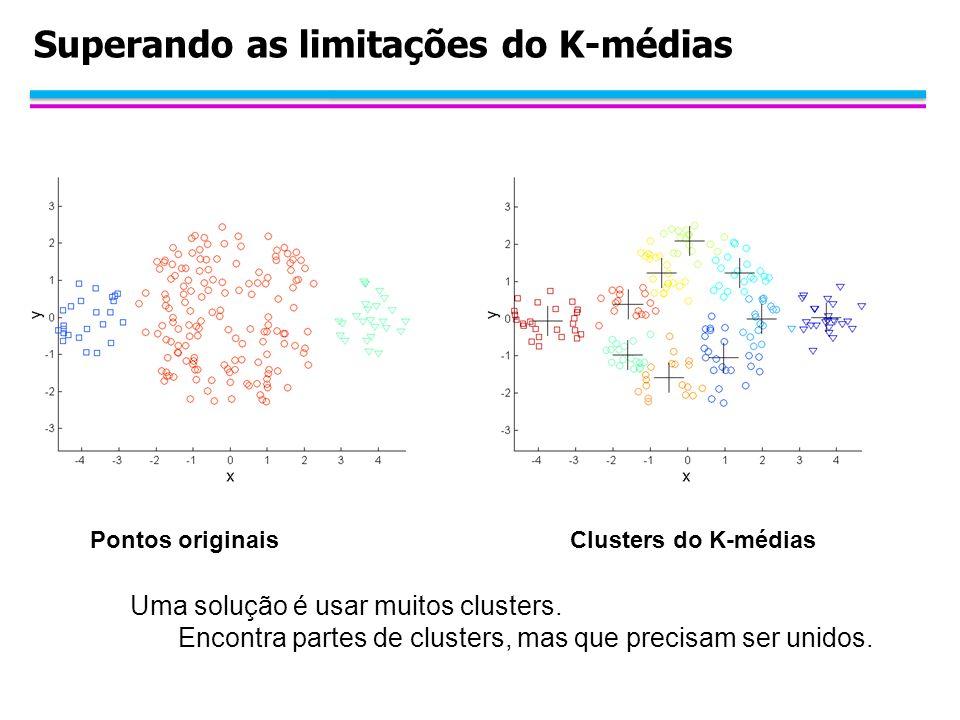Superando as limitações do K-médias Pontos originaisClusters do K-médias Uma solução é usar muitos clusters. Encontra partes de clusters, mas que prec