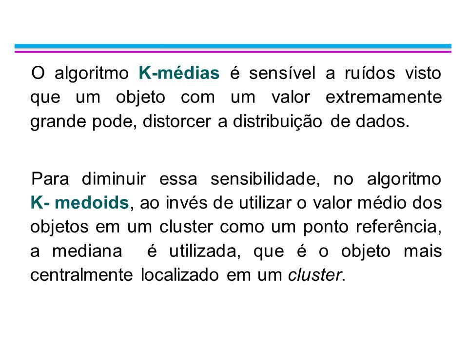 O algoritmo K-médias é sensível a ruídos visto que um objeto com um valor extremamente grande pode, distorcer a distribuição de dados. Para diminuir e