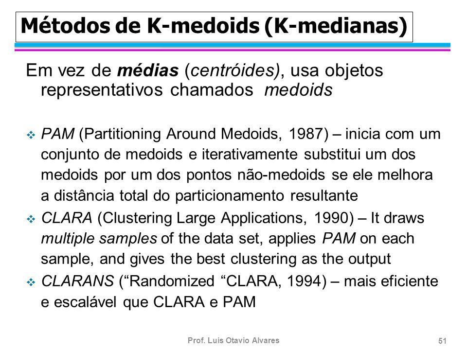 Prof. Luis Otavio Alvares 51 Métodos de K-medoids (K-medianas) Em vez de médias (centróides), usa objetos representativos chamados medoids PAM (Partit