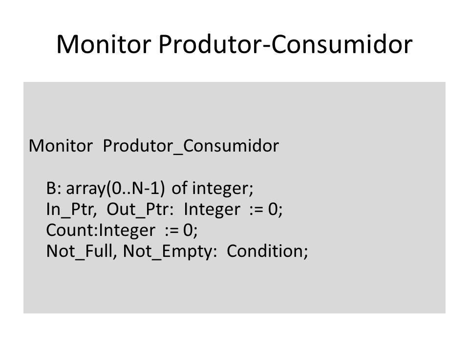 Monitor Produtor-Consumidor Monitor Produtor_Consumidor B: array(0..N-1) of integer; In_Ptr, Out_Ptr: Integer := 0; Count:Integer := 0; Not_Full, Not_