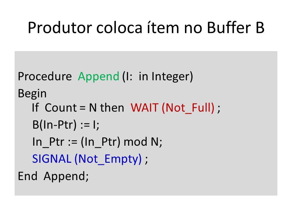 Produtor coloca ítem no Buffer B Procedure Append (I: in Integer) Begin If Count = N then WAIT (Not_Full) ; B(In-Ptr) := I; In_Ptr := (In_Ptr) mod N;