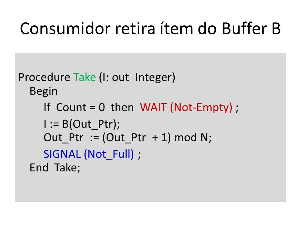 Consumidor retira ítem do Buffer B Procedure Take (I: out Integer) Begin If Count = 0 then WAIT (Not-Empty) ; I := B(Out_Ptr); Out_Ptr := (Out_Ptr + 1
