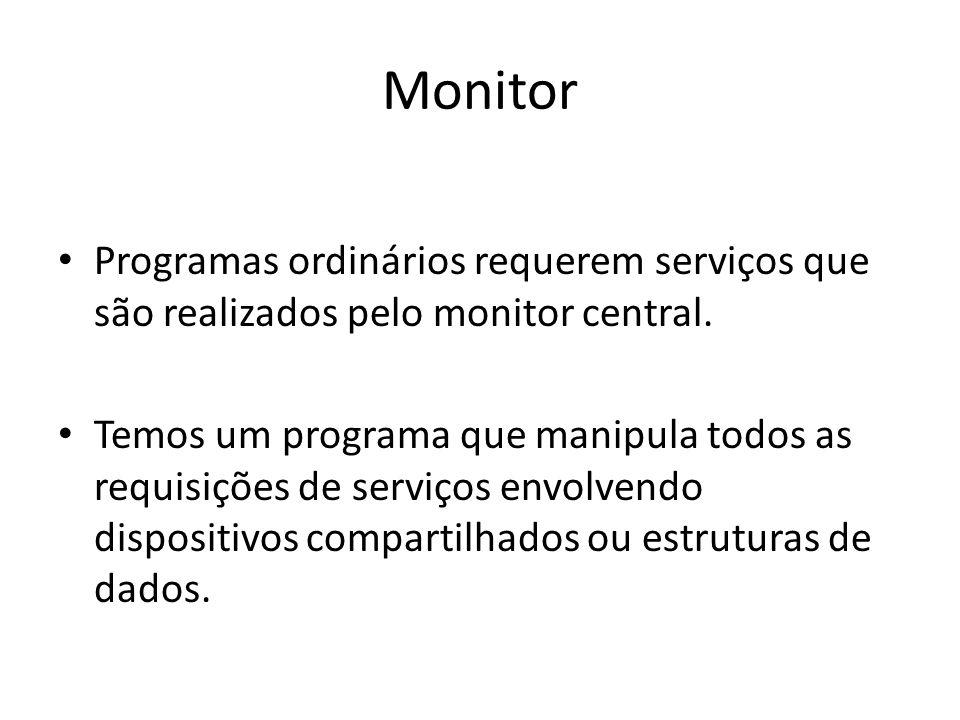 Monitor Programas ordinários requerem serviços que são realizados pelo monitor central. Temos um programa que manipula todos as requisições de serviço