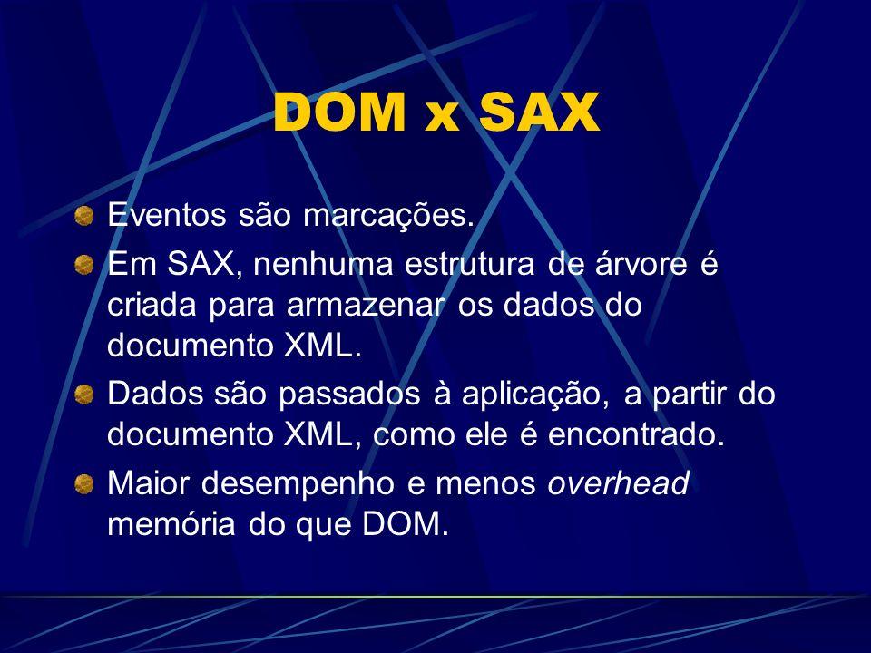 DOM x SAX Eventos são marcações. Em SAX, nenhuma estrutura de árvore é criada para armazenar os dados do documento XML. Dados são passados à aplicação