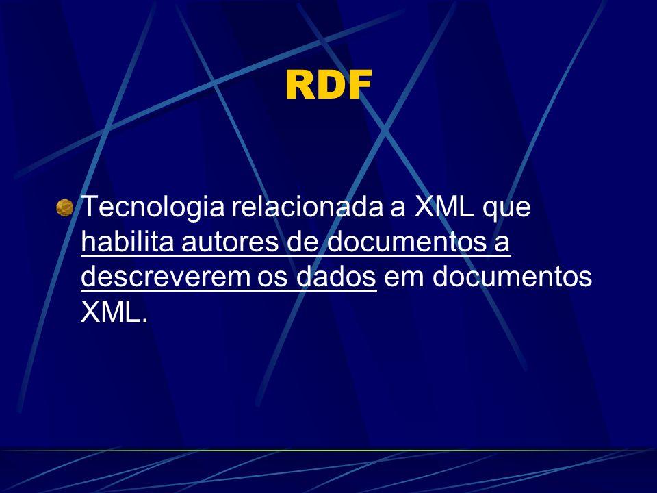 Tecnologia relacionada a XML que habilita autores de documentos a descreverem os dados em documentos XML.