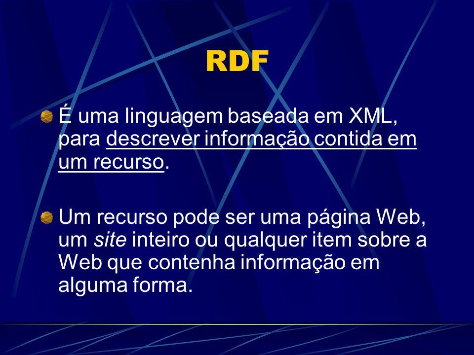 RDF É uma linguagem baseada em XML, para descrever informação contida em um recurso. Um recurso pode ser uma página Web, um site inteiro ou qualquer i