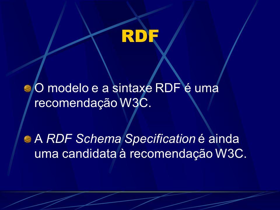 RDF O modelo e a sintaxe RDF é uma recomendação W3C. A RDF Schema Specification é ainda uma candidata à recomendação W3C.