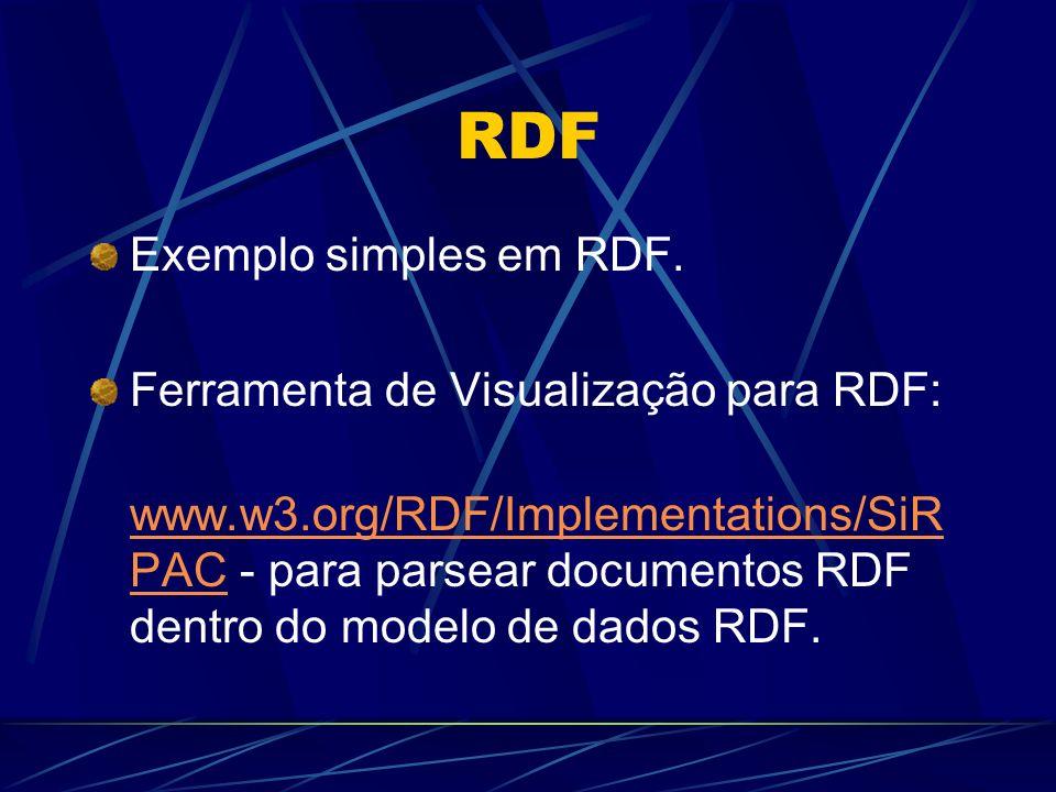 RDF Exemplo simples em RDF. Ferramenta de Visualização para RDF: www.w3.org/RDF/Implementations/SiR PAC - para parsear documentos RDF dentro do modelo