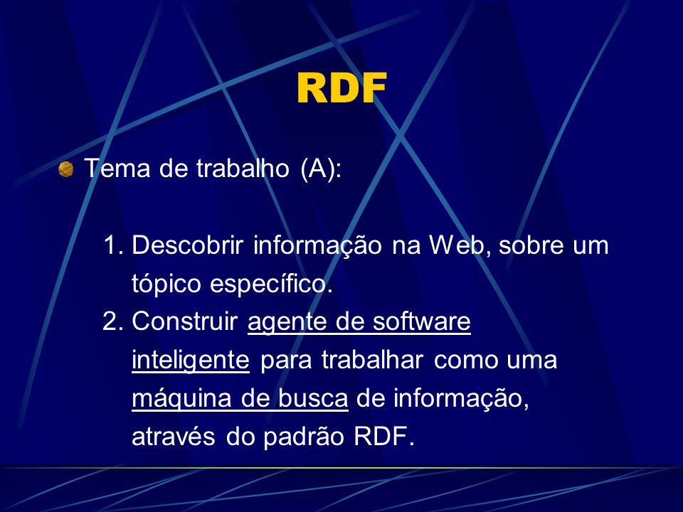 RDF Tema de trabalho (A): 1. Descobrir informação na Web, sobre um tópico específico. 2. Construir agente de software inteligente para trabalhar como