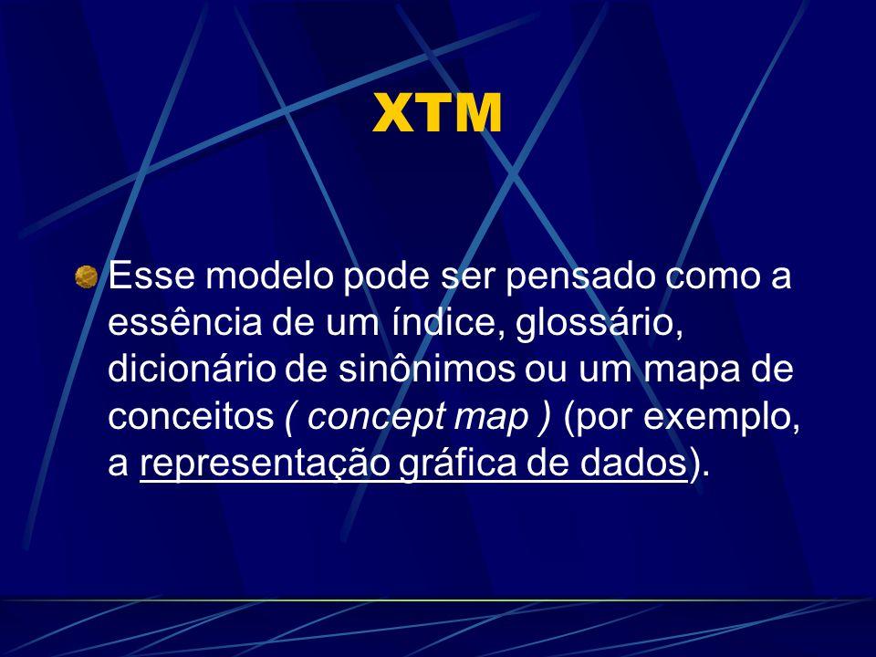 XTM Esse modelo pode ser pensado como a essência de um índice, glossário, dicionário de sinônimos ou um mapa de conceitos ( concept map ) (por exemplo