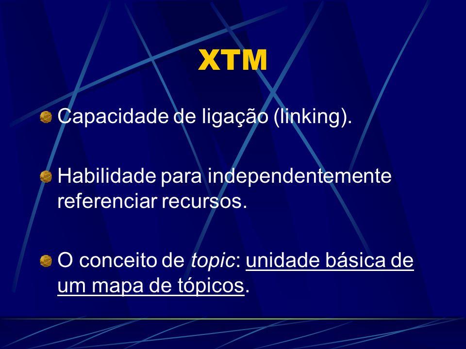 XTM Capacidade de ligação (linking). Habilidade para independentemente referenciar recursos. O conceito de topic: unidade básica de um mapa de tópicos