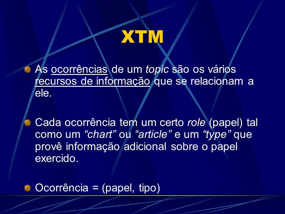 XTM As ocorrências de um topic são os vários recursos de informação que se relacionam a ele. Cada ocorrência tem um certo role (papel) tal como um cha