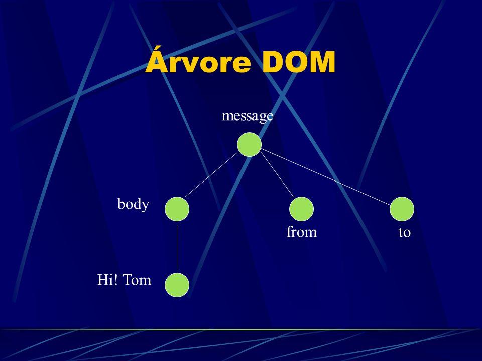 SAX DOM – programaticamente para manipular um documento XML.