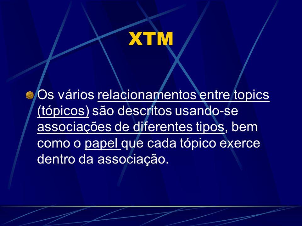 XTM Os vários relacionamentos entre topics (tópicos) são descritos usando-se associações de diferentes tipos, bem como o papel que cada tópico exerce