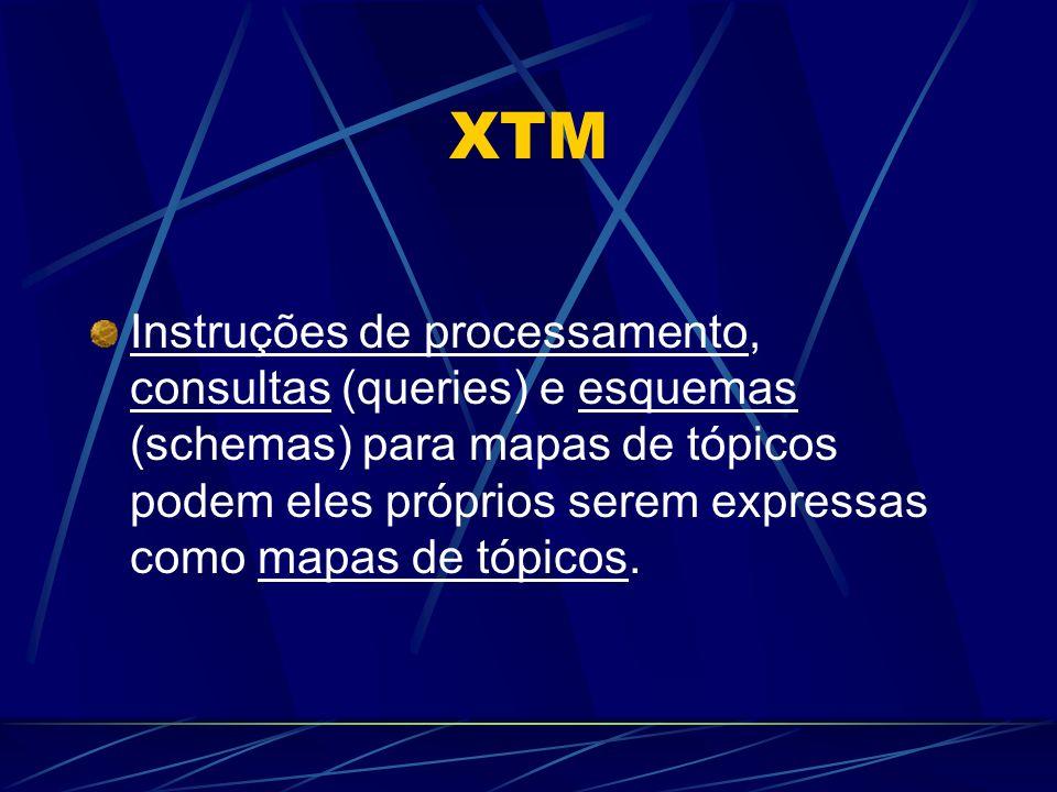 XTM Instruções de processamento, consultas (queries) e esquemas (schemas) para mapas de tópicos podem eles próprios serem expressas como mapas de tópi