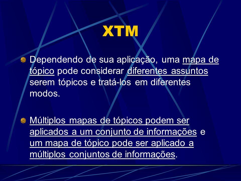 XTM Dependendo de sua aplicação, uma mapa de tópico pode considerar diferentes assuntos serem tópicos e tratá-los em diferentes modos. Múltiplos mapas