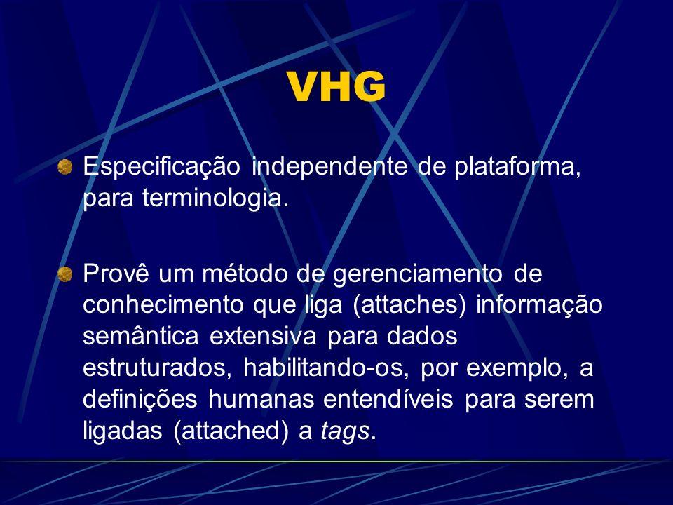 VHG Especificação independente de plataforma, para terminologia. Provê um método de gerenciamento de conhecimento que liga (attaches) informação semân